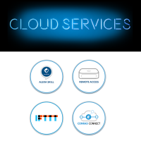 Cloud-Services - 24 Monate